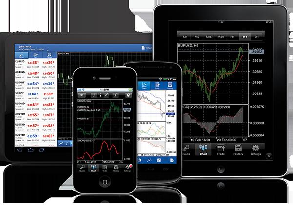 Торговая платформа MetaTrader mobile