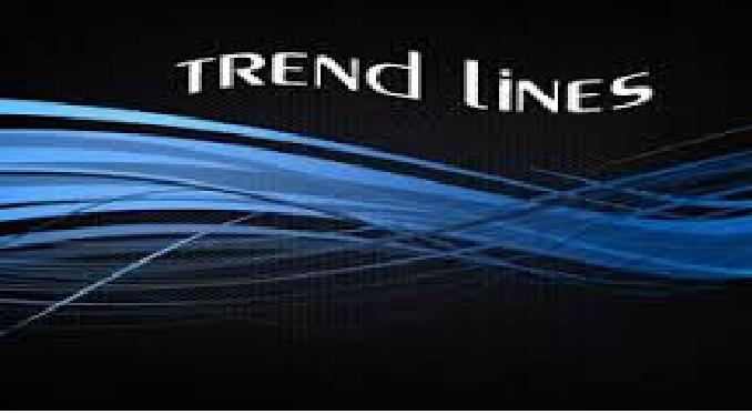 Форекс индикатор вертикальная линия